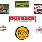 Navigating National Restaurant Chains When Traveling