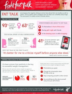 Fight Fat Talk in the New Year