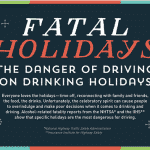 Don't Drive Drunk This Holiday Season