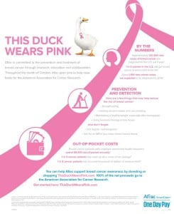 aflac breast cancer infographic