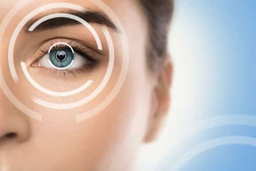 Laser Eye Surgery Costs